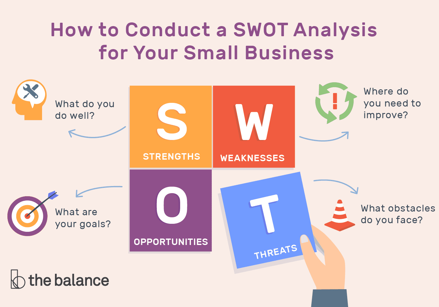 swot-analysis-for-small-business-2951706-v02-5b3b809dc9e77c001afe8f7e